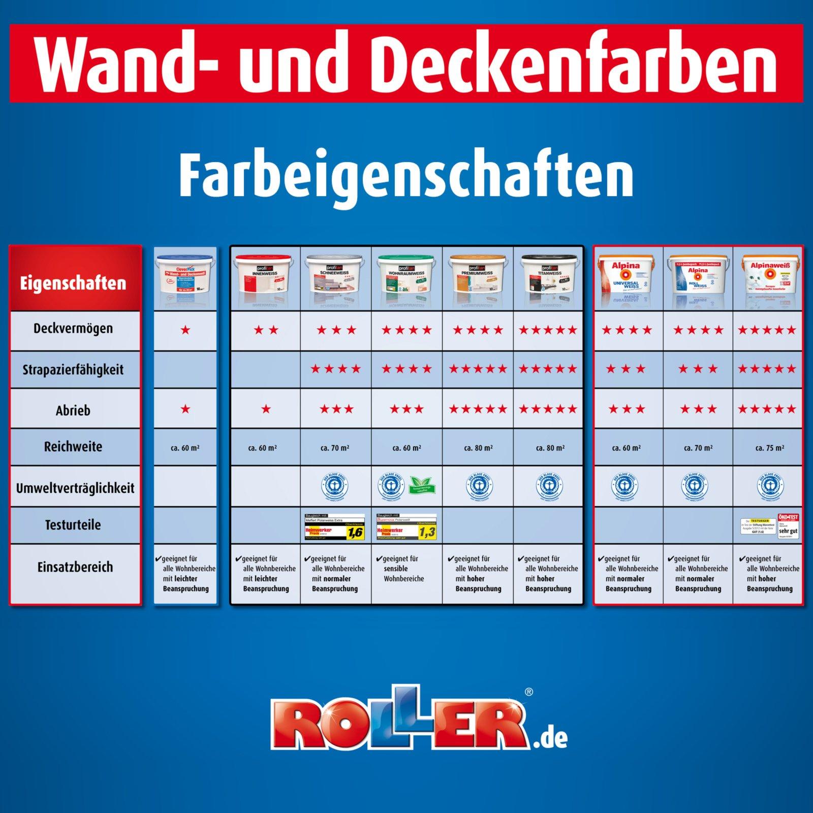 Charmant Computerzimmer Ideen Bilder - Heimat Ideen ...