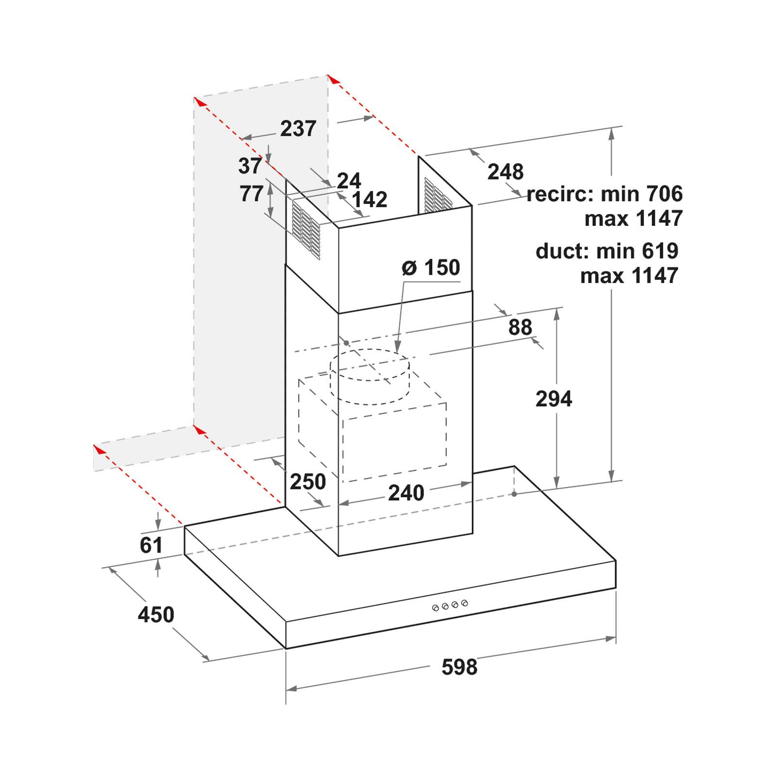 Dunstabzugshaube Edelstahl 60 Cm 2021